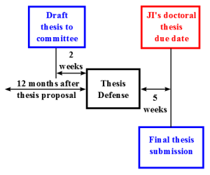 ... Thesis & dissertation abstracts / KIRKHS Thesis and Dissertation